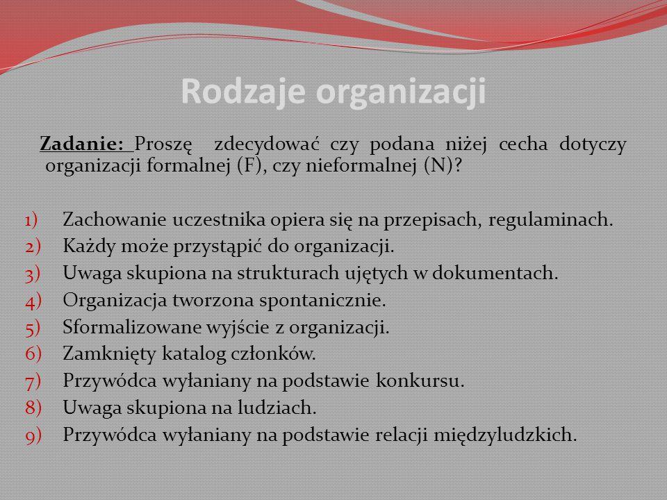 Rodzaje organizacji Zadanie: Proszę zdecydować czy podana niżej cecha dotyczy organizacji formalnej (F), czy nieformalnej (N).