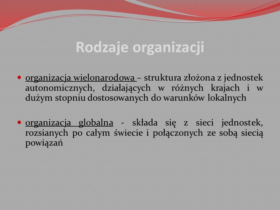 Rodzaje organizacji organizacja wielonarodowa – struktura złożona z jednostek autonomicznych, działających w różnych krajach i w dużym stopniu dostosowanych do warunków lokalnych organizacja globalna - składa się z sieci jednostek, rozsianych po całym świecie i połączonych ze sobą siecią powiązań