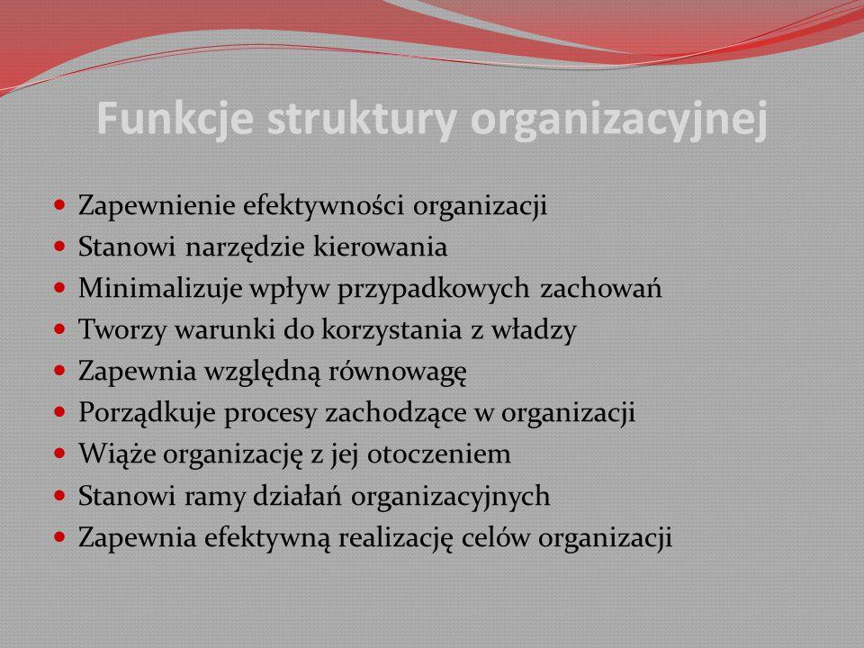 Funkcje struktury organizacyjnej Zapewnienie efektywności organizacji Stanowi narzędzie kierowania Minimalizuje wpływ przypadkowych zachowań Tworzy warunki do korzystania z władzy Zapewnia względną równowagę Porządkuje procesy zachodzące w organizacji Wiąże organizację z jej otoczeniem Stanowi ramy działań organizacyjnych Zapewnia efektywną realizację celów organizacji