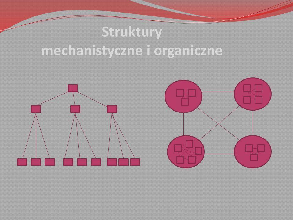 Struktury mechanistyczne i organiczne