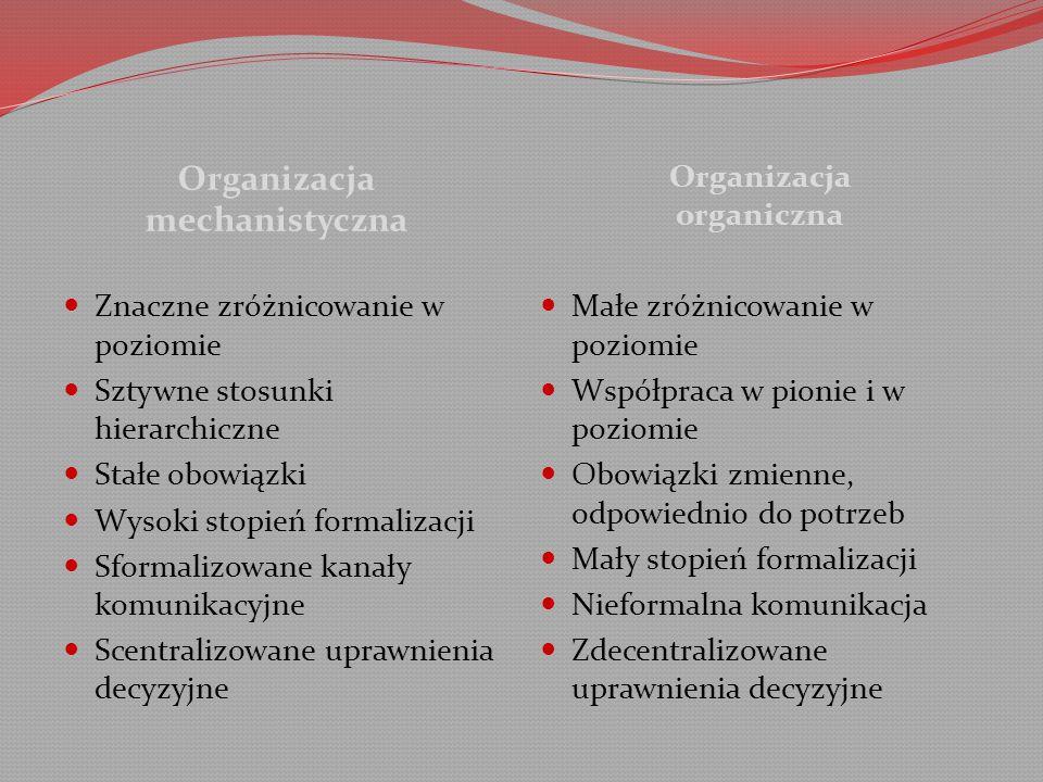 Organizacja mechanistyczna Znaczne zróżnicowanie w poziomie Sztywne stosunki hierarchiczne Stałe obowiązki Wysoki stopień formalizacji Sformalizowane kanały komunikacyjne Scentralizowane uprawnienia decyzyjne Organizacja organiczna Małe zróżnicowanie w poziomie Współpraca w pionie i w poziomie Obowiązki zmienne, odpowiednio do potrzeb Mały stopień formalizacji Nieformalna komunikacja Zdecentralizowane uprawnienia decyzyjne