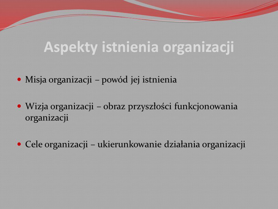 Aspekty istnienia organizacji Misja organizacji – powód jej istnienia Wizja organizacji – obraz przyszłości funkcjonowania organizacji Cele organizacji – ukierunkowanie działania organizacji