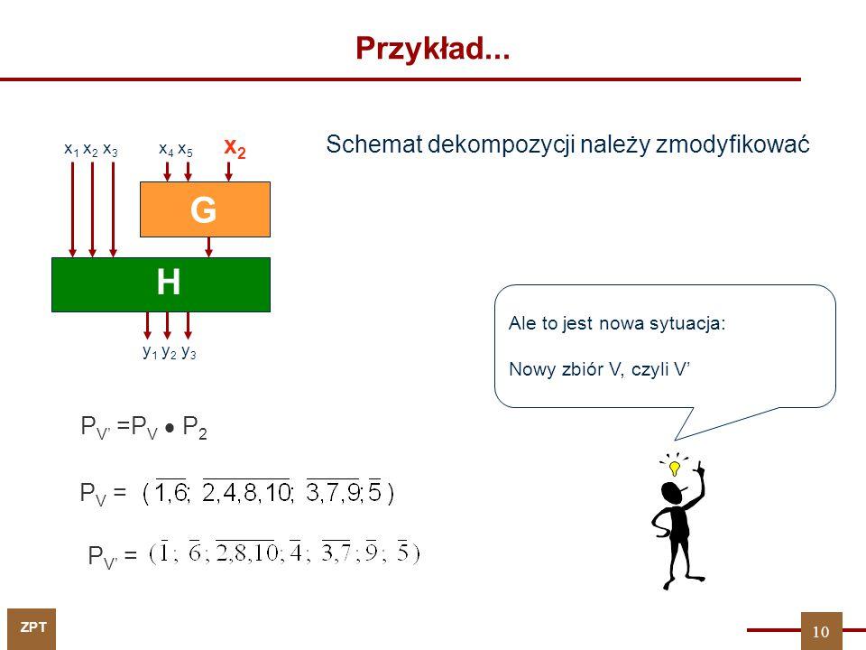 ZPT Przykład... x2x2 G H x 1 x 2 x 3 x 4 x 5 y 1 y 2 y 3 Ale to jest nowa sytuacja: Nowy zbiór V, czyli V' P V' = PV  P2PV  P2 P V = P V' = Schemat
