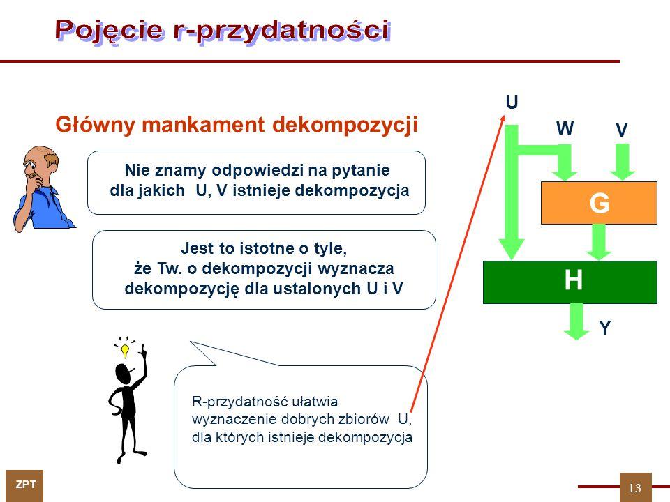 ZPT V U G H Y W Nie znamy odpowiedzi na pytanie dla jakich U, V istnieje dekompozycja Główny mankament dekompozycji R-przydatność ułatwia wyznaczenie