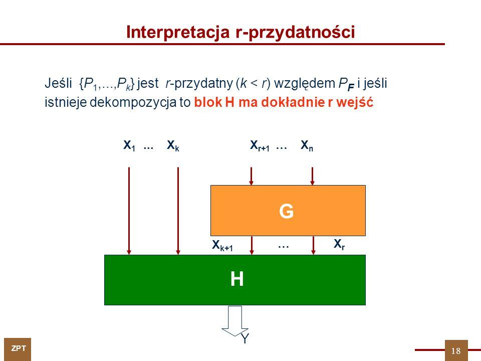 ZPT Interpretacja r-przydatności Y Jeśli {P 1,...,P k } jest r-przydatny (k < r) względem P F i jeśli istnieje dekompozycja to blok H ma dokładnie r w