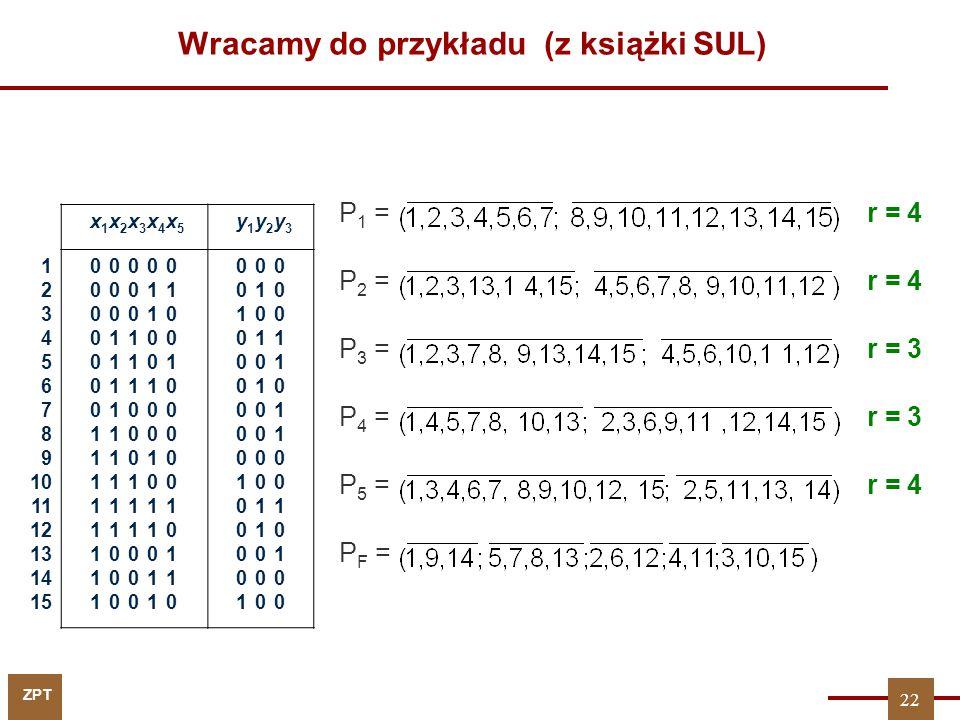 ZPT Wracamy do przykładu (z książki SUL) x1x2x3x4x5x1x2x3x4x5 y1y2y3y1y2y3 1 2 3 4 5 6 7 8 9 10 11 12 13 14 15 000000001100010011000110101110010001100