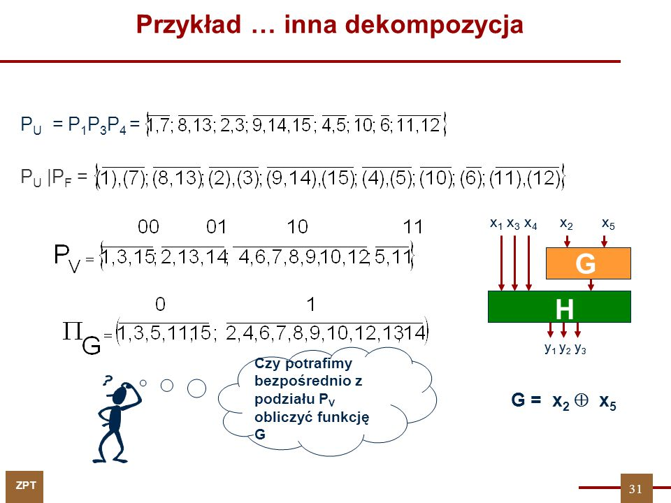 ZPT Przykład … inna dekompozycja P U = P 1 P 3 P 4 = P U |P F = G H x 1 x 3 x 4 x 2 x 5 y 1 y 2 y 3 Czy potrafimy bezpośrednio z podziału P V obliczyć