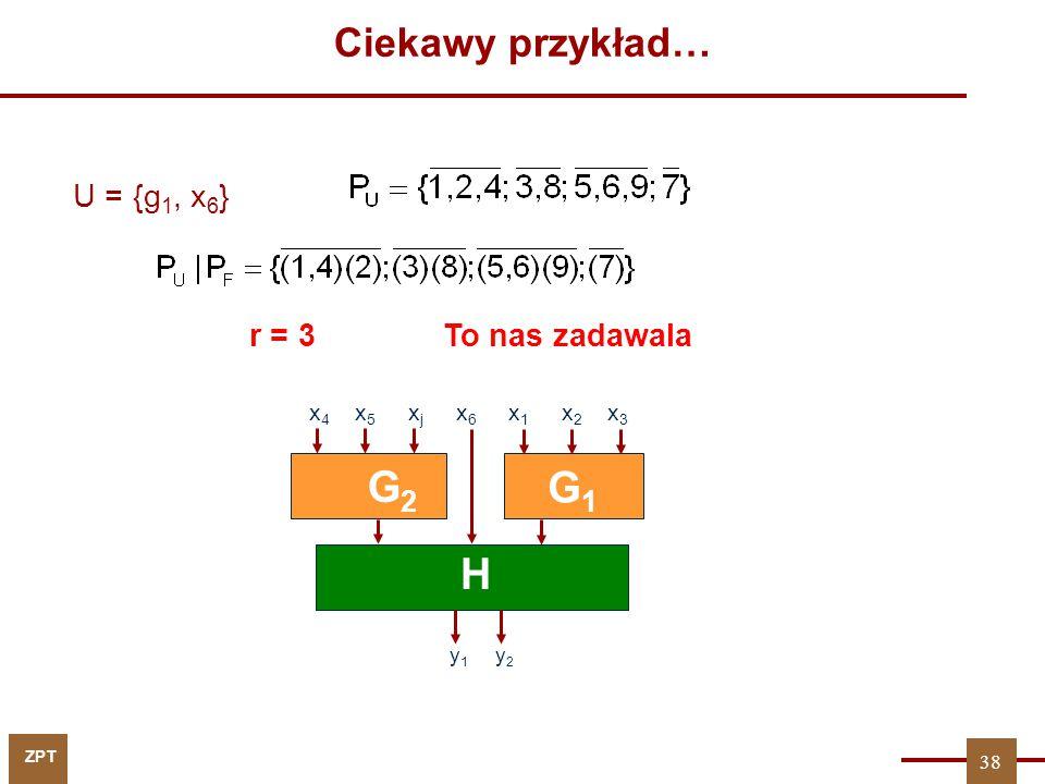 ZPT U = {g 1, x 6 } r = 3 G1G1 H y 1 y 2 G2G2 x 4 x 5 x j x 6 x 1 x 2 x 3 38 To nas zadawala Ciekawy przykład…