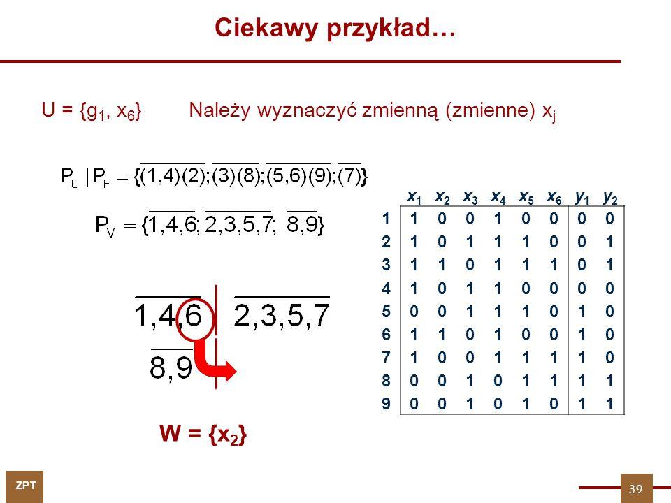 ZPT U = {g 1, x 6 } W = {x 2 } x1x1 x2x2 x3x3 x4x4 x5x5 x6x6 y1y1 y2y2 110010000 210111001 311011101 410110000 500111010 611010010 710011110 800101111