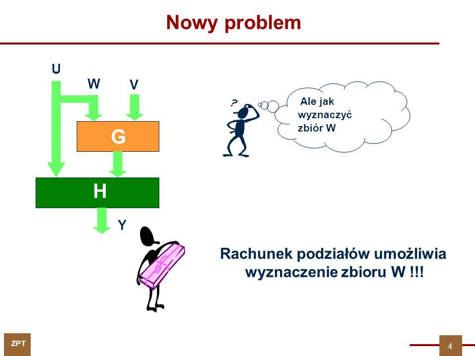 ZPT Rachunek podziałów umożliwia wyznaczenie zbioru W !!! Ale jak wyznaczyć zbiór W Nowy problem V U G H Y W 4