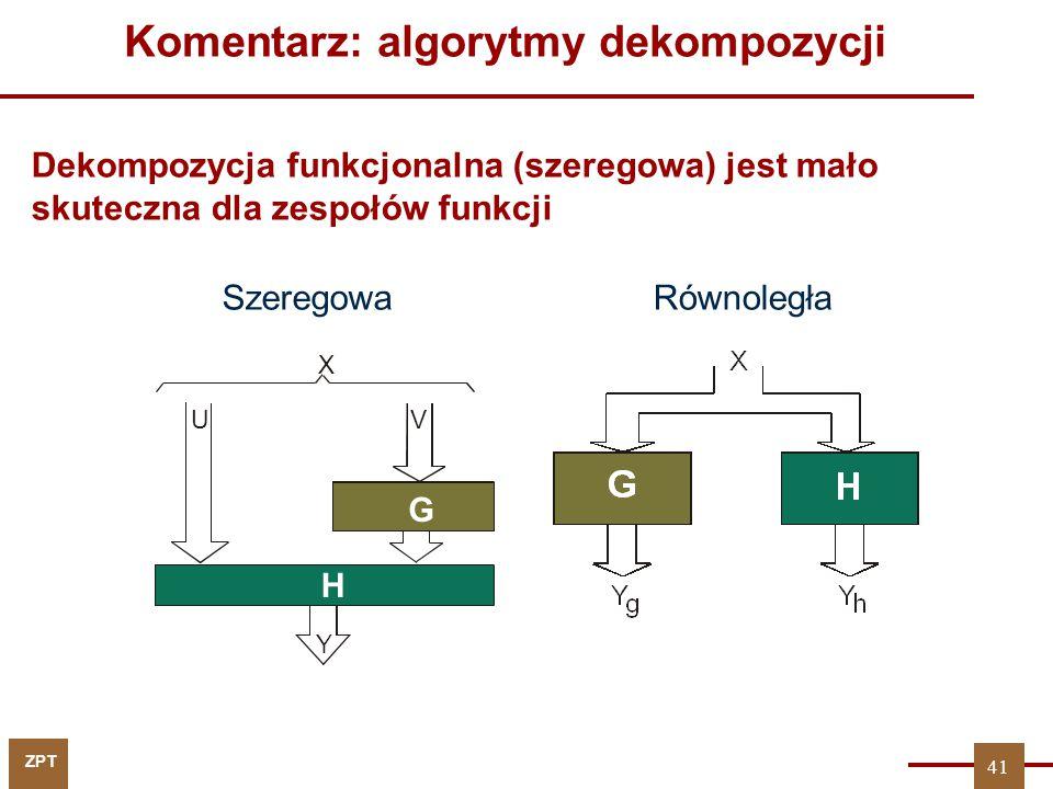 ZPT 41 Komentarz: algorytmy dekompozycji Równoległa Dekompozycja funkcjonalna (szeregowa) jest mało skuteczna dla zespołów funkcji Szeregowa Y U V X G