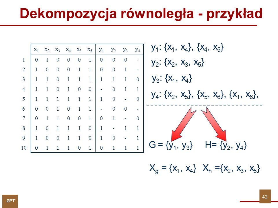 ZPT Dekompozycja równoległa - przykład y 1 : {x 1, x 4 }, {x 4, x 5 } y 2 : {x 2, x 3, x 5 } G = {y 1, y 3 } y 4 : {x 2, x 5 }, {x 5, x 6 }, {x 1, x 6