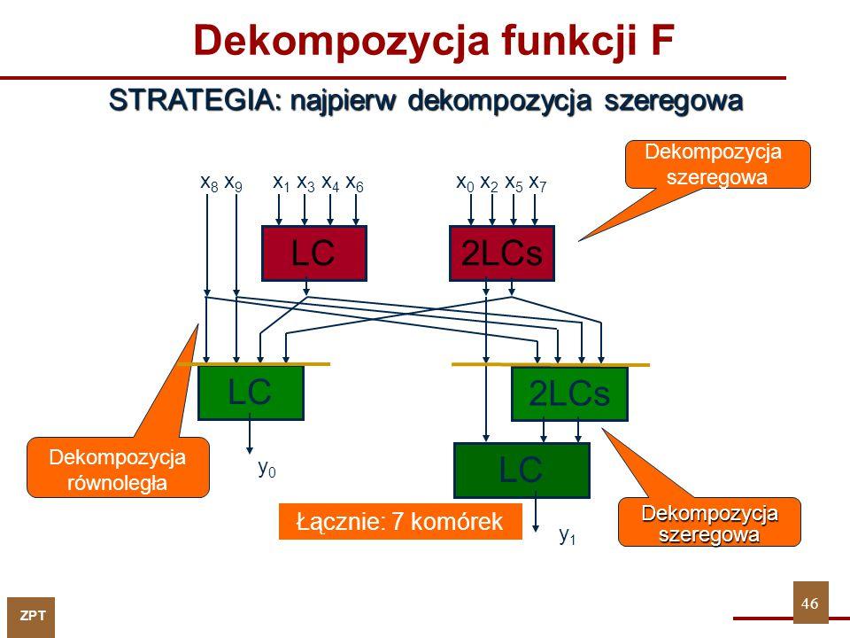 ZPT Dekompozycja funkcji F STRATEGIA: najpierw dekompozycja szeregowa LC y0y0 x 8 x 9 x 1 x 3 x 4 x 6 2LCs x 0 x 2 x 5 x 7 Dekompozycja szeregowa Deko