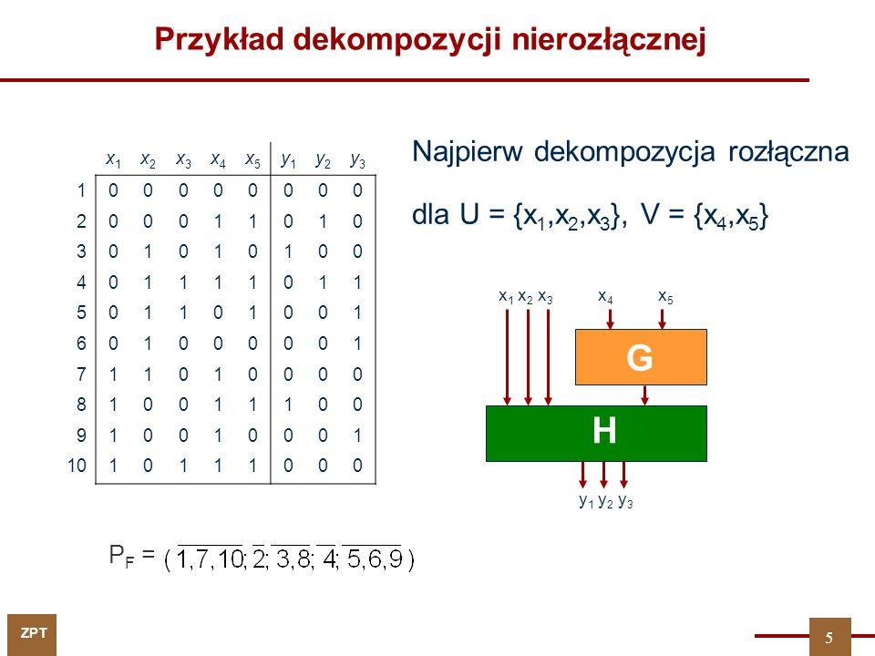ZPT Przykład dekompozycji nierozłącznej Najpierw dekompozycja rozłączna dla U = {x 1,x 2,x 3 }, V = {x 4,x 5 } x1x1 x2x2 x3x3 x4x4 x5x5 y1y1 y2y2 y3y3