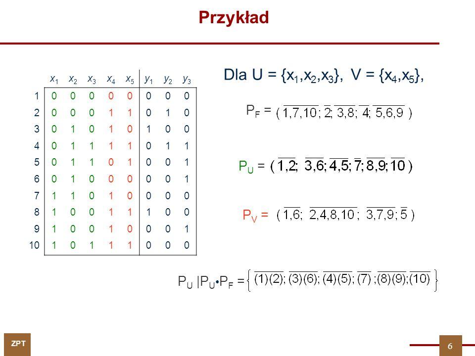 ZPT Przykład Dla U = {x 1,x 2,x 3 }, V = {x 4,x 5 }, x1x1 x2x2 x3x3 x4x4 x5x5 y1y1 y2y2 y3y3 100000000 200011010 301010100 401111011 501101001 6010000