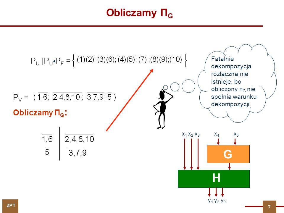 ZPT Obliczamy П G P U |P U P F = P V = 3,7,9 Fatalnie dekompozycja rozłączna nie istnieje, bo obliczony п G nie spełnia warunku dekompozycji G H x 1 x