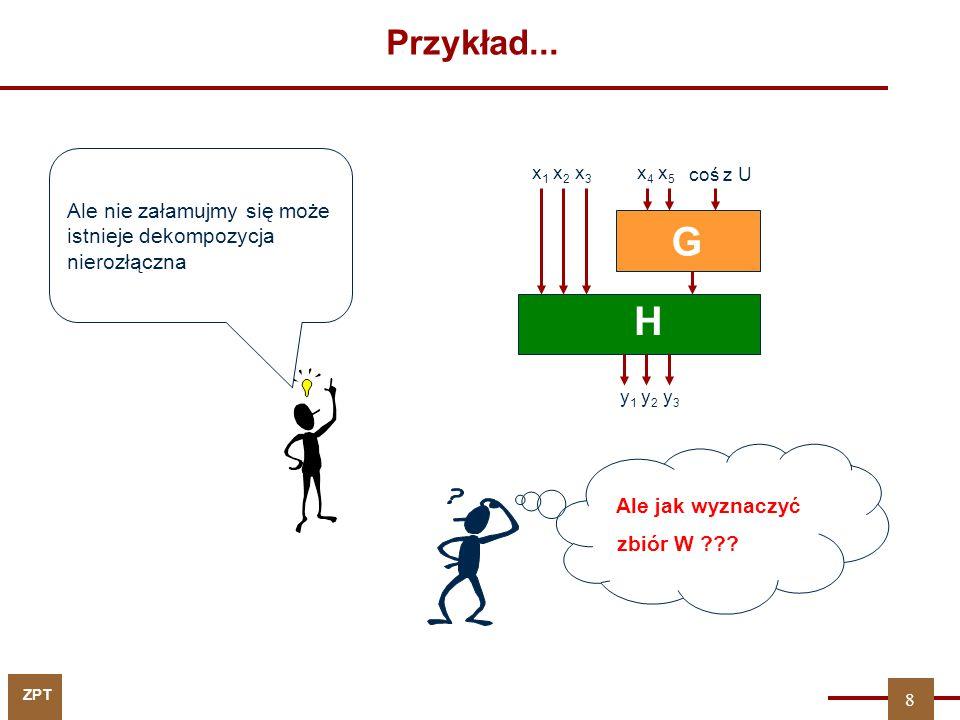 ZPT Przykład... G H x 1 x 2 x 3 x 4 x 5 coś z U y 1 y 2 y 3 Ale nie załamujmy się może istnieje dekompozycja nierozłączna Ale jak wyznaczyć zbiór W ??