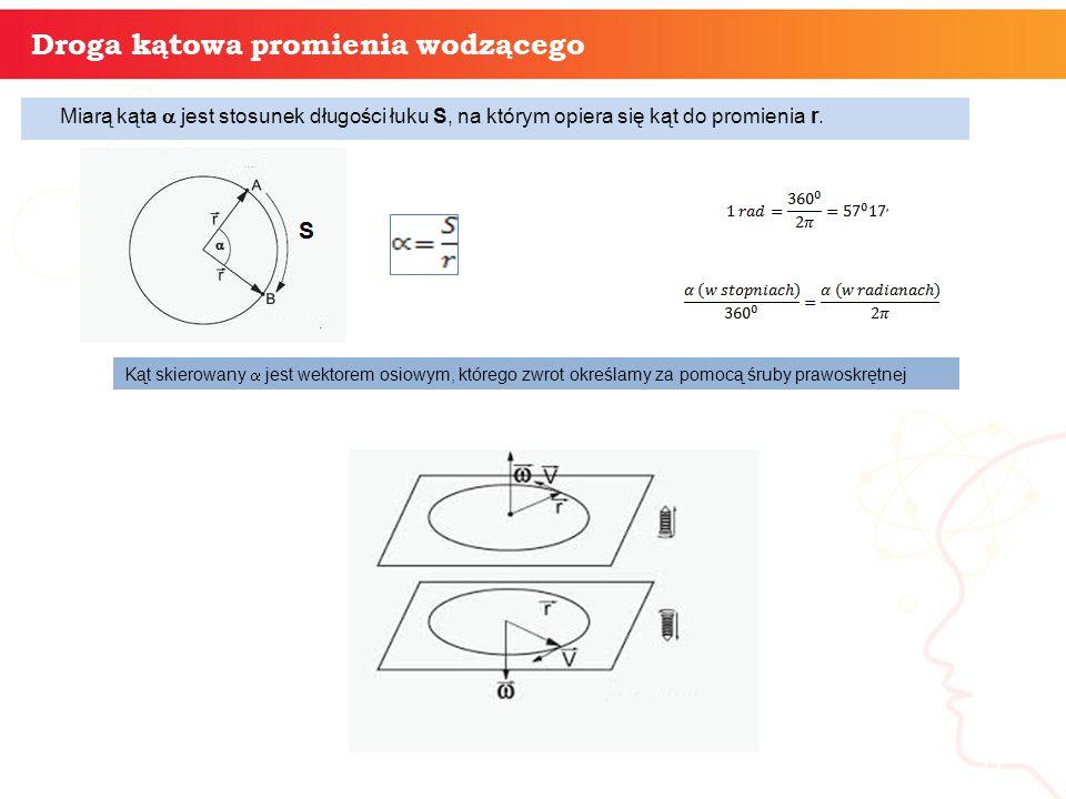 Miarą kąta  jest stosunek długości łuku S, na którym opiera się kąt do promienia r.