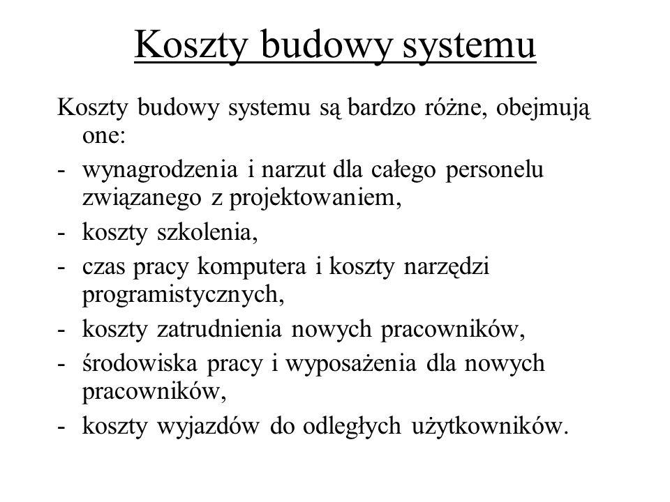 Koszty budowy systemu Koszty budowy systemu są bardzo różne, obejmują one: -wynagrodzenia i narzut dla całego personelu związanego z projektowaniem, -