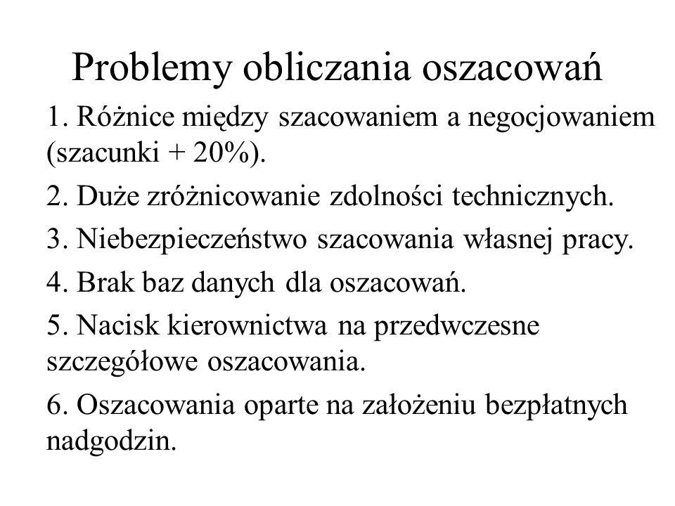 Problemy obliczania oszacowań 1. Różnice między szacowaniem a negocjowaniem (szacunki + 20%). 2. Duże zróżnicowanie zdolności technicznych. 3. Niebezp