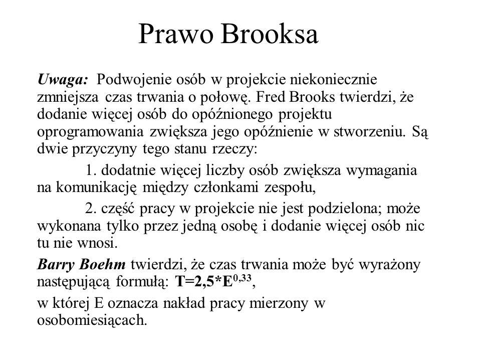 Prawo Brooksa Uwaga: Podwojenie osób w projekcie niekoniecznie zmniejsza czas trwania o połowę. Fred Brooks twierdzi, że dodanie więcej osób do opóźni