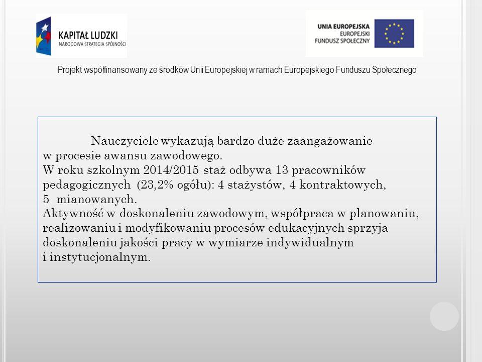 Projekt współfinansowany ze środków Unii Europejskiej w ramach Europejskiego Funduszu Społecznego SIECI WSPÓŁPRACY I SAMOKSZTAŁCENIA Praca z dzieckiem młodszym.
