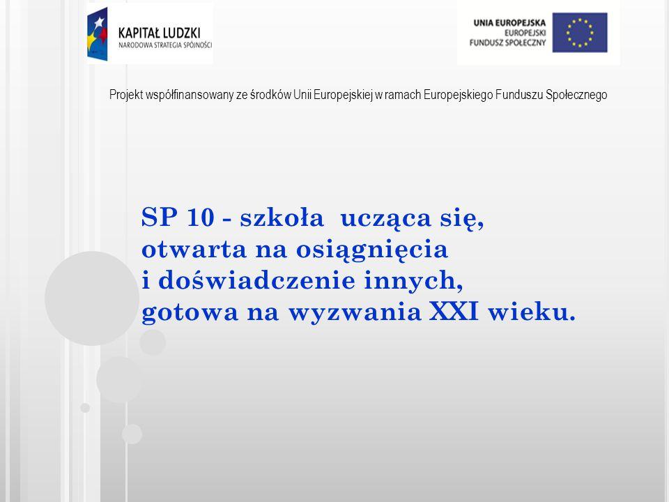 Projekt współfinansowany ze środków Unii Europejskiej w ramach Europejskiego Funduszu Społecznego EFEKTY : - nawiązywanie kontaktów i współpracy między placówkami, doskonalenie umiejętności pracy zespołowej, - dyskusje, wspólne tworzenie rozwiązań, wymiana doświadczeń między nauczycielami różnych etapów kształcenia, - tworzenie i dzielenie się zasobami użytecznymi dla uczestników sieci; publikacje, - wzajemne uczenie się i wspieranie, budowanie motywacji.