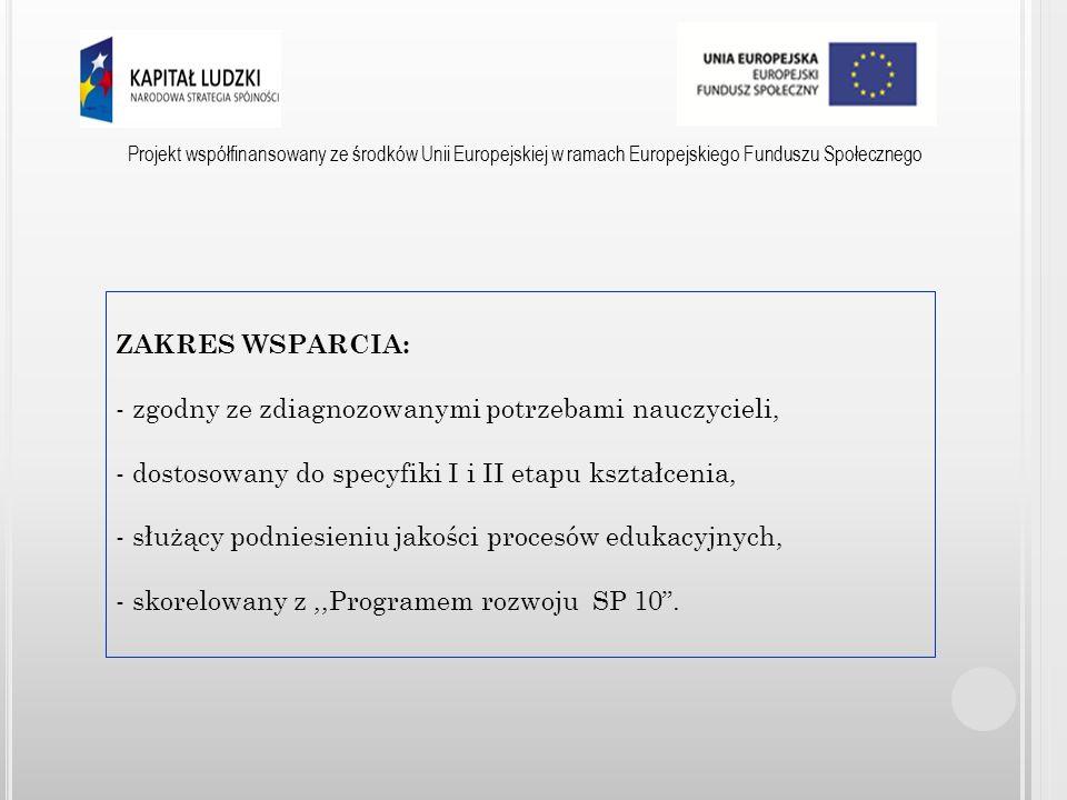 Projekt współfinansowany ze środków Unii Europejskiej w ramach Europejskiego Funduszu Społecznego JELENIOGÓRSKI SYSTEM WSPARCIA PLACÓWEK OŚWIATOWYCH MOCNE STRONY: - jakość oferty szkoleniowej, - wysoki poziom merytoryczny warsztatów, konsultacji; przydatność materiałów szkoleniowych, - indywidualizacja wsparcia, uwzględnianie efektów procesów edukacyjnych, potrzeb środowiska szkolnego, - pozyskanie dodatkowych środków na doskonalenie Rady Pedagogicznej, - działania na platformie (analiza postawionych problemów i zadań, dyskusje na forum, grupy dyskusyjne; dostęp do wyników ankiet, raportów, diagnoz, materiałów szkoleniowych), - przygotowanie do wdrożenia nowego - systemowego modelu doskonalenia kadry pedagogicznej.