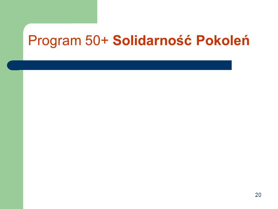 20 Program 50+ Solidarność Pokoleń