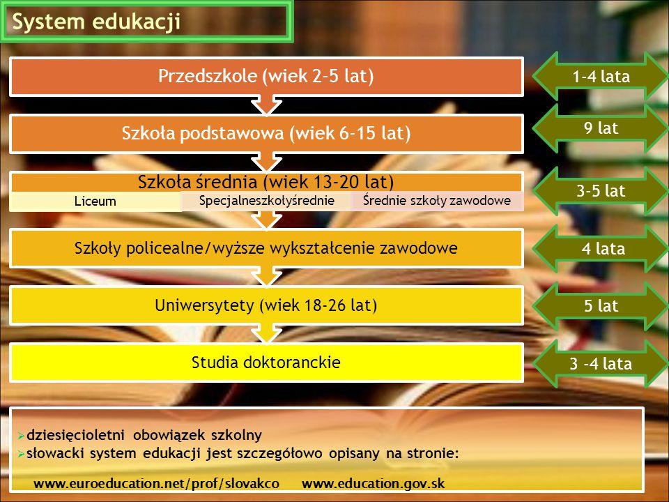  dziesięcioletni obowiązek szkolny  słowacki system edukacji jest szczegółowo opisany na stronie: www.euroeducation.net/prof/slovakco www.education.gov.sk System edukacji Studia doktoranckie Uniwersytety (wiek 18-26 lat) Szkoły policealne/wyższe wykształcenie zawodowe Szkoła średnia (wiek 13-20 lat) Liceum SpecjalneszkołyśrednieŚrednie szkoły zawodowe Szkoła podstawowa (wiek 6-15 lat) Przedszkole (wiek 2-5 lat) 3-5 lat 3 -4 lata 5 lat 4 lata 9 lat 1-4 lata