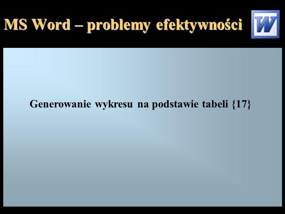 MS Word – problemy efektywności Generowanie wykresu na podstawie tabeli {17}