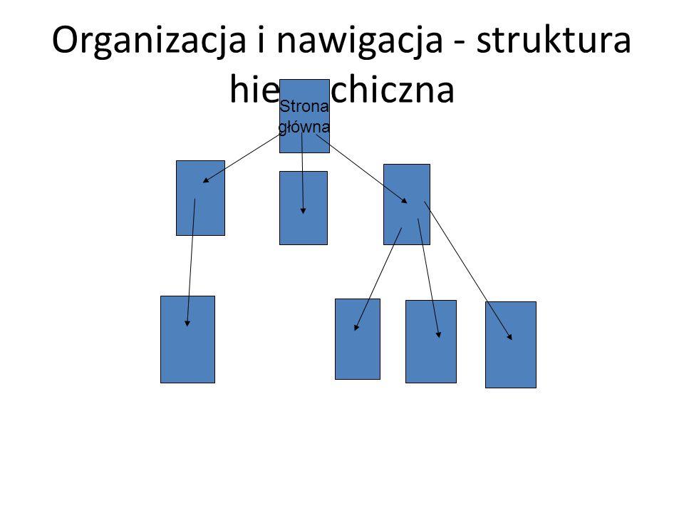 Organizacja i nawigacja - struktura hierarchiczna Strona główna