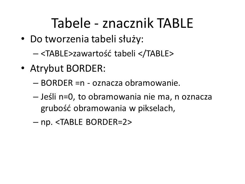 Tabele - znacznik TABLE Do tworzenia tabeli służy: – zawartość tabeli Atrybut BORDER: – BORDER =n - oznacza obramowanie. – Jeśli n=0, to obramowania n