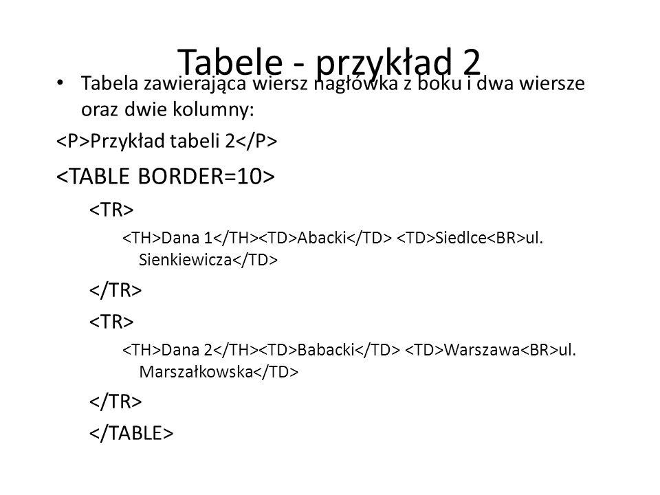 Tabele - przykład 2 Tabela zawierająca wiersz nagłówka z boku i dwa wiersze oraz dwie kolumny: Przykład tabeli 2 Dana 1 Abacki Siedlce ul. Sienkiewicz