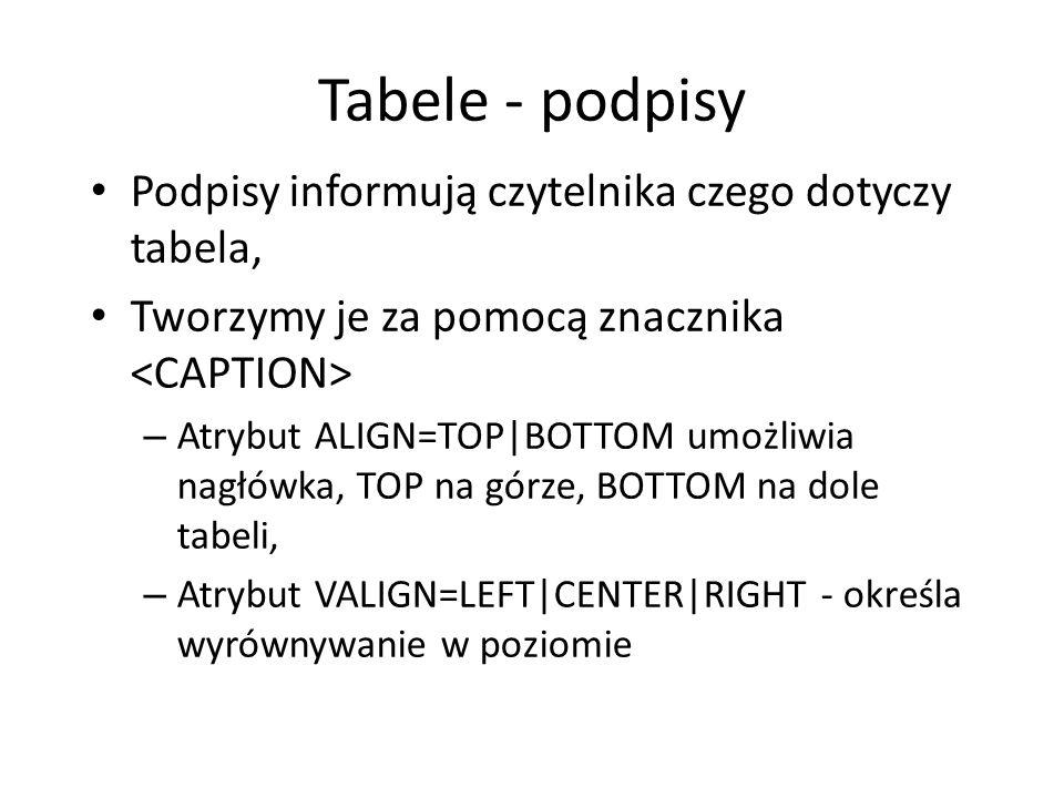 Tabele - podpisy Podpisy informują czytelnika czego dotyczy tabela, Tworzymy je za pomocą znacznika – Atrybut ALIGN=TOP|BOTTOM umożliwia nagłówka, TOP