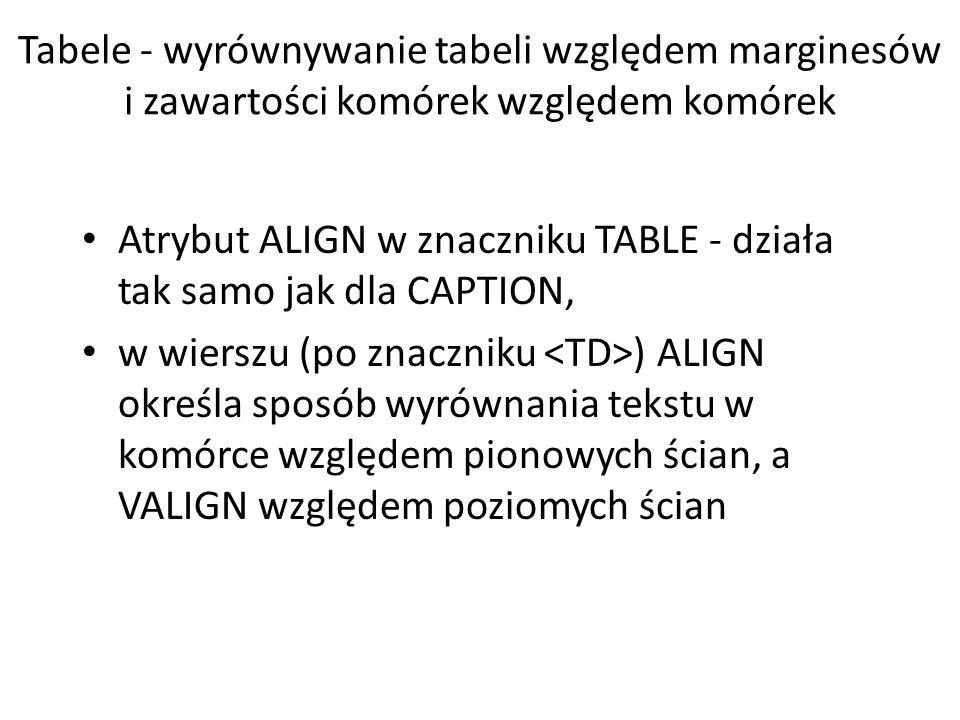 Tabele - wyrównywanie tabeli względem marginesów i zawartości komórek względem komórek Atrybut ALIGN w znaczniku TABLE - działa tak samo jak dla CAPTI