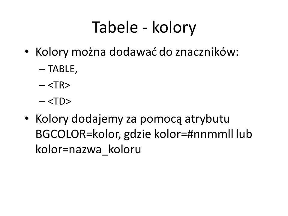 Tabele - kolory Kolory można dodawać do znaczników: – TABLE, – Kolory dodajemy za pomocą atrybutu BGCOLOR=kolor, gdzie kolor=#nnmmll lub kolor=nazwa_k