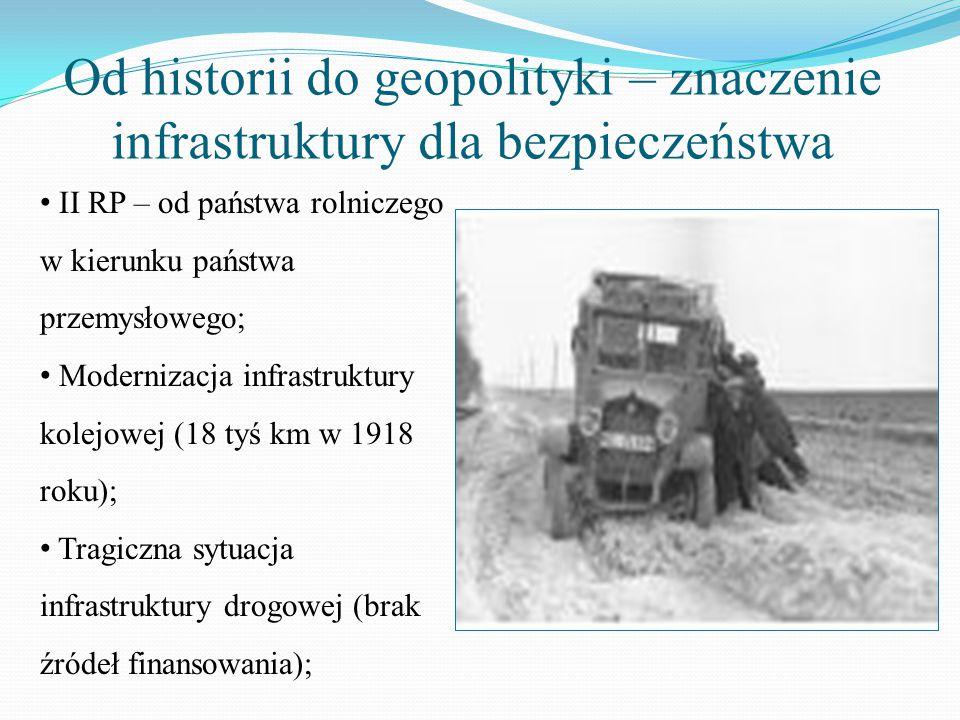 Od historii do geopolityki – znaczenie infrastruktury dla bezpieczeństwa II RP – od państwa rolniczego w kierunku państwa przemysłowego; Modernizacja