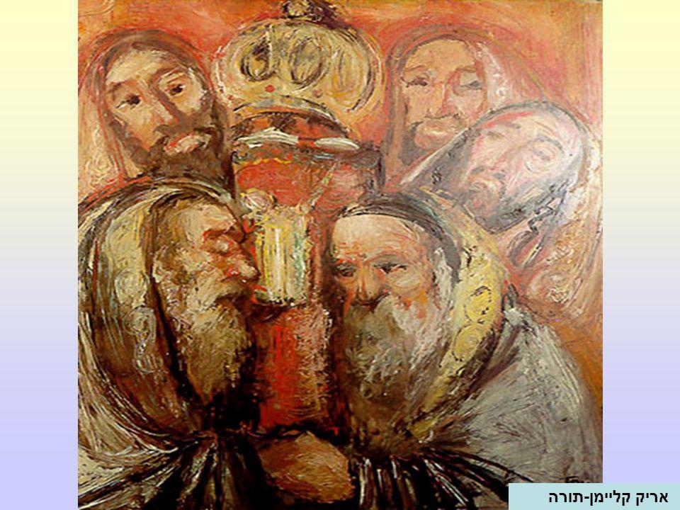 Abraham Stein אברהם שטיין –על גבי ספר התורה
