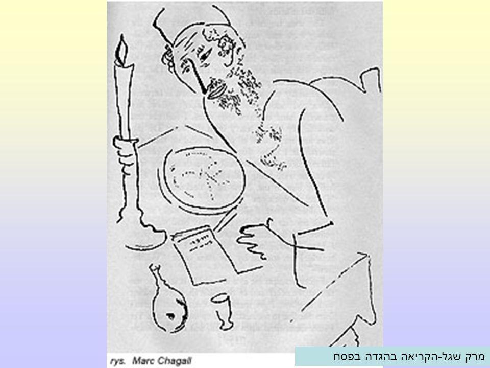 מרק שגל-הקריאה בהגדה בפסח