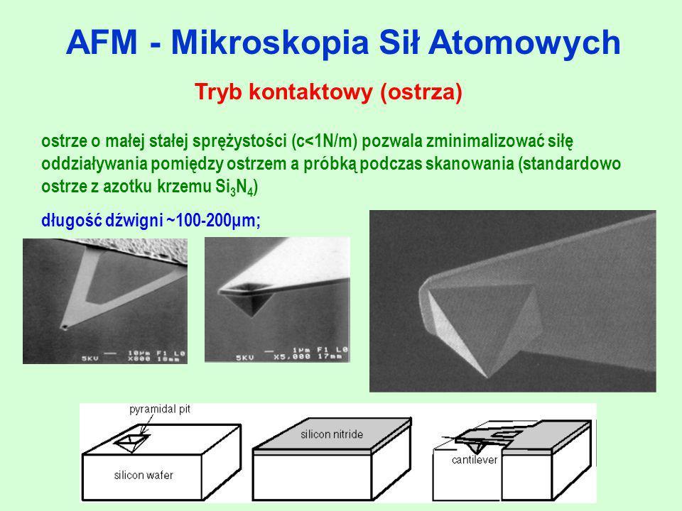 AFM - Mikroskopia Sił Atomowych Tryb kontaktowy (ostrza) ostrze o małej stałej sprężystości (c<1N/m) pozwala zminimalizować siłę oddziaływania pomiędz