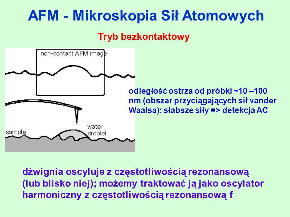 AFM - Mikroskopia Sił Atomowych Tryb bezkontaktowy odległość ostrza od próbki ~10 –100 nm (obszar przyciągających sił vander Waalsa); słabsze siły =>