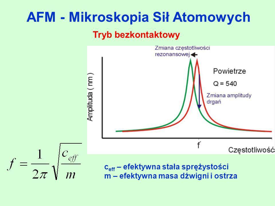 AFM - Mikroskopia Sił Atomowych Tryb bezkontaktowy c eff – efektywna stała sprężystości m – efektywna masa dźwigni i ostrza