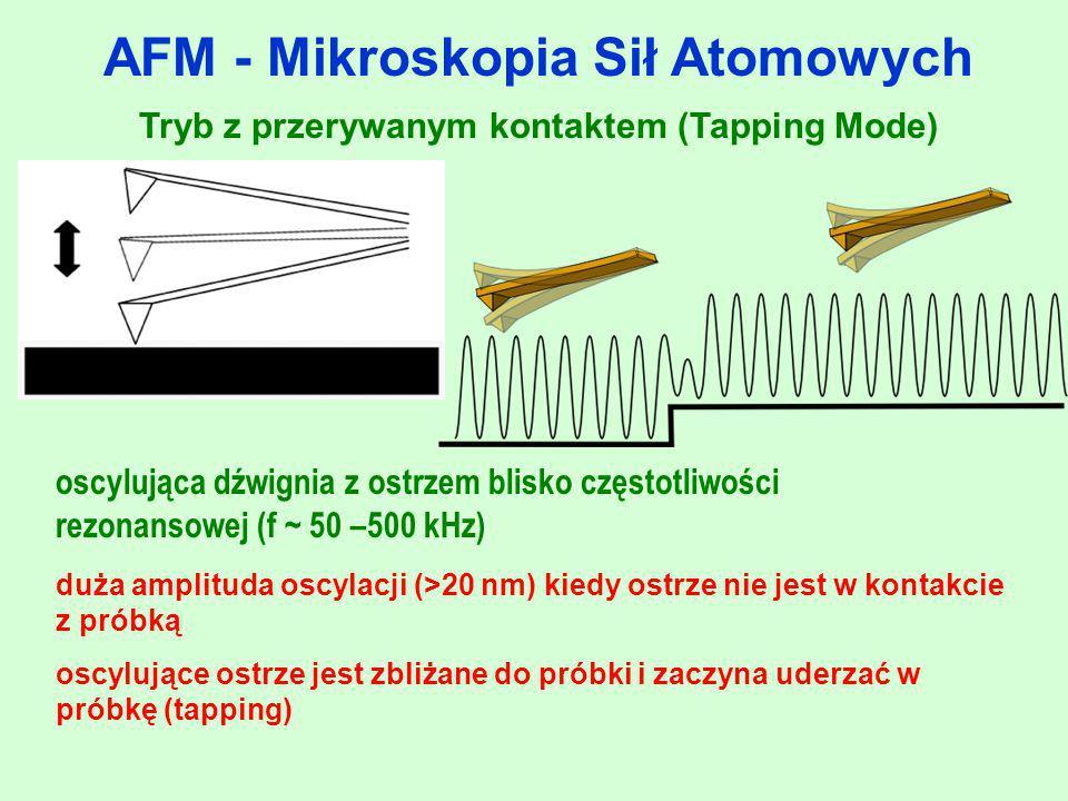AFM - Mikroskopia Sił Atomowych Tryb z przerywanym kontaktem (Tapping Mode) oscylująca dźwignia z ostrzem blisko częstotliwości rezonansowej (f ~ 50 –