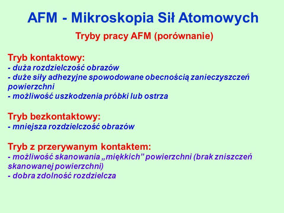 AFM - Mikroskopia Sił Atomowych Tryby pracy AFM (porównanie) Tryb kontaktowy: - duża rozdzielczość obrazów - duże siły adhezyjne spowodowane obecności