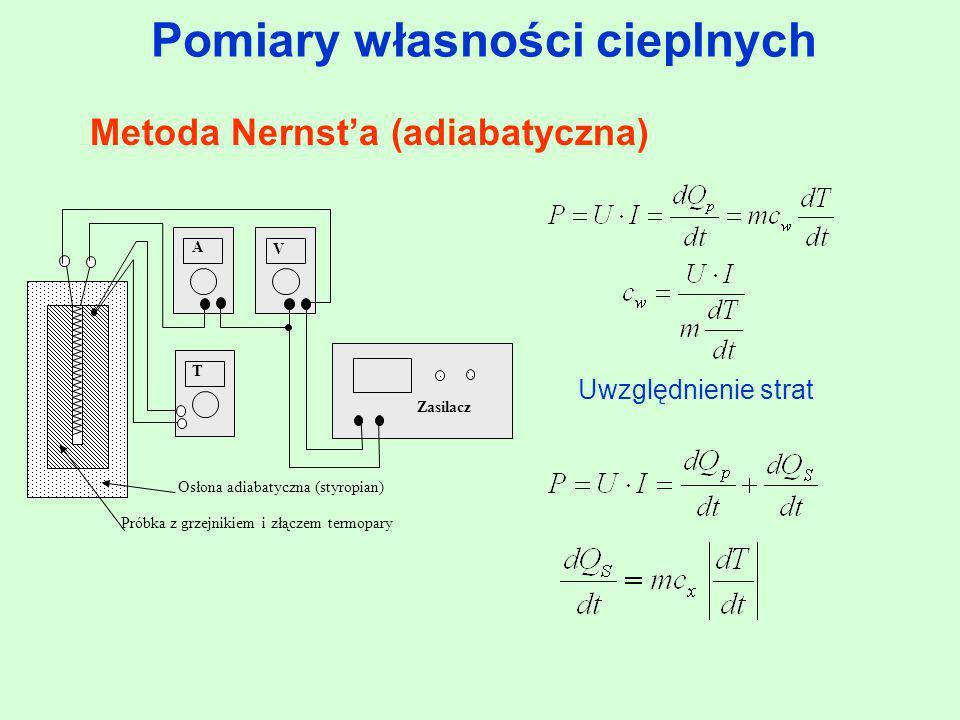 Metoda Nernst'a (adiabatyczna) Pomiary własności cieplnych A V T Zasilacz Próbka z grzejnikiem i złączem termopary Osłona adiabatyczna (styropian) Uwz
