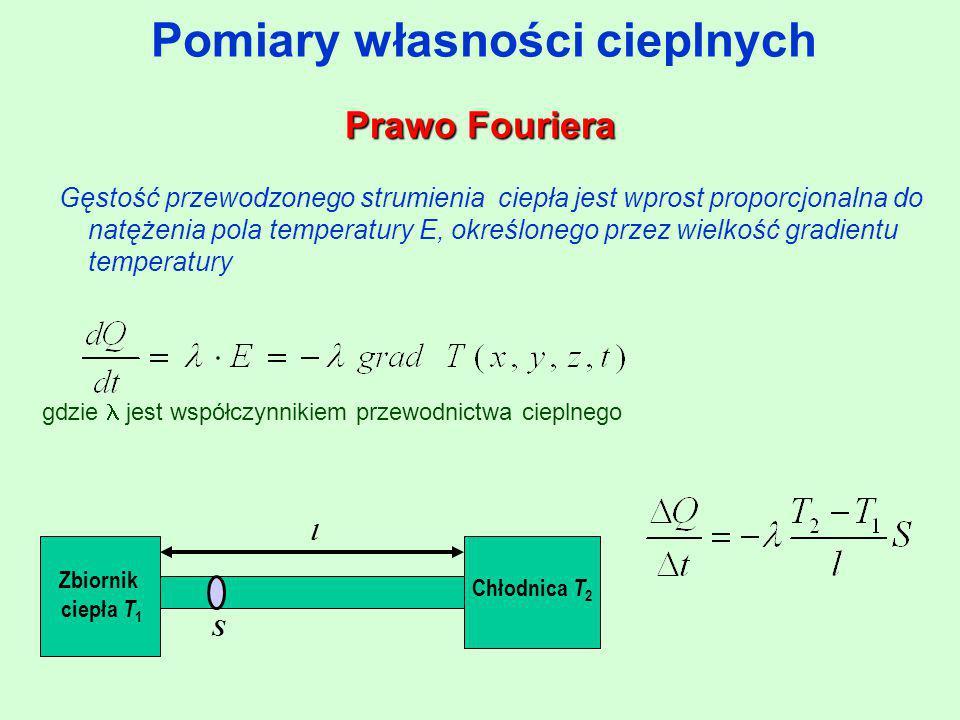 Prawo Fouriera Gęstość przewodzonego strumienia ciepła jest wprost proporcjonalna do natężenia pola temperatury E, określonego przez wielkość gradient