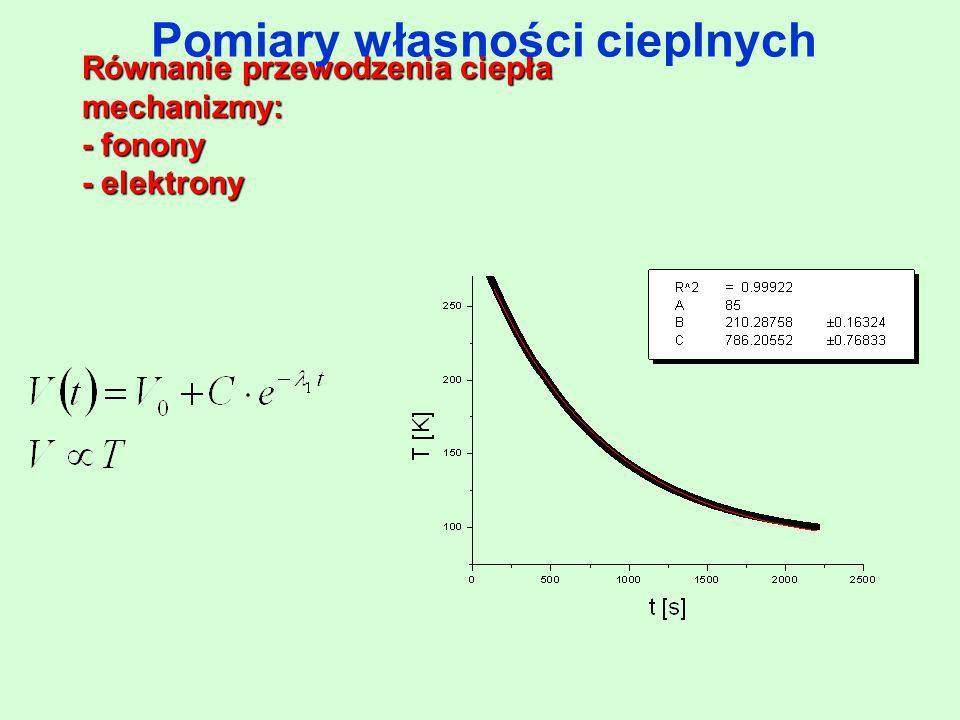 Równanie przewodzenia ciepła mechanizmy: - fonony - elektrony Pomiary własności cieplnych