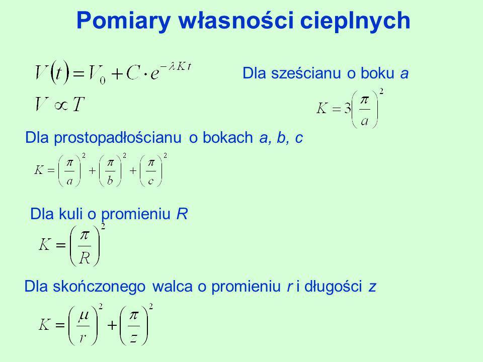 Dla sześcianu o boku a Dla kuli o promieniu R Dla skończonego walca o promieniu r i długości z Dla prostopadłościanu o bokach a, b, c