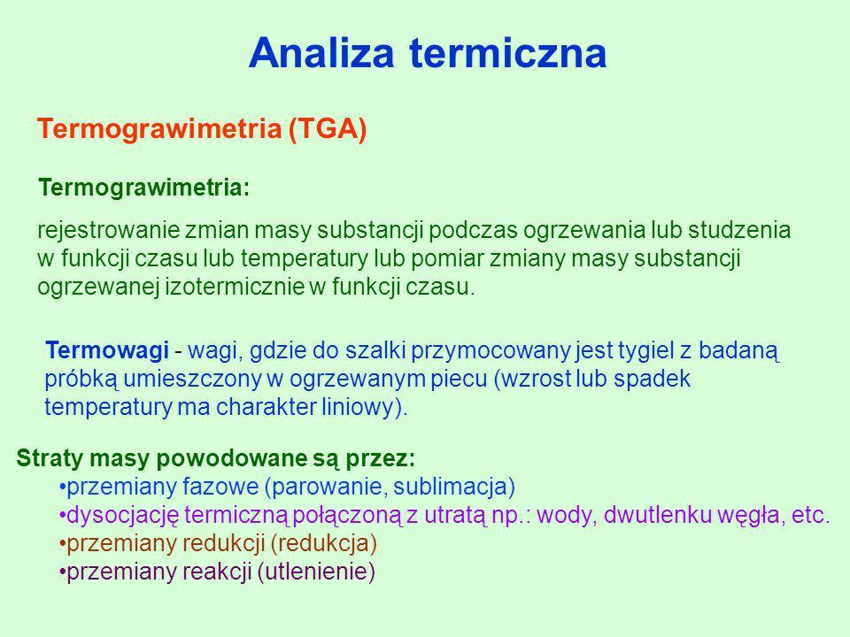 Analiza termiczna Termograwimetria (TGA) Termograwimetria: rejestrowanie zmian masy substancji podczas ogrzewania lub studzenia w funkcji czasu lub te